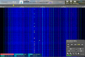Screenshot VHF WebSDR am 28. April 2018